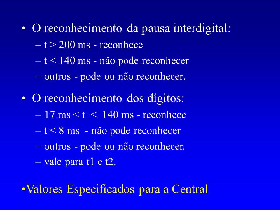 O reconhecimento da pausa interdigital: –t > 200 ms - reconhece –t < 140 ms - não pode reconhecer –outros - pode ou não reconhecer. O reconhecimento d