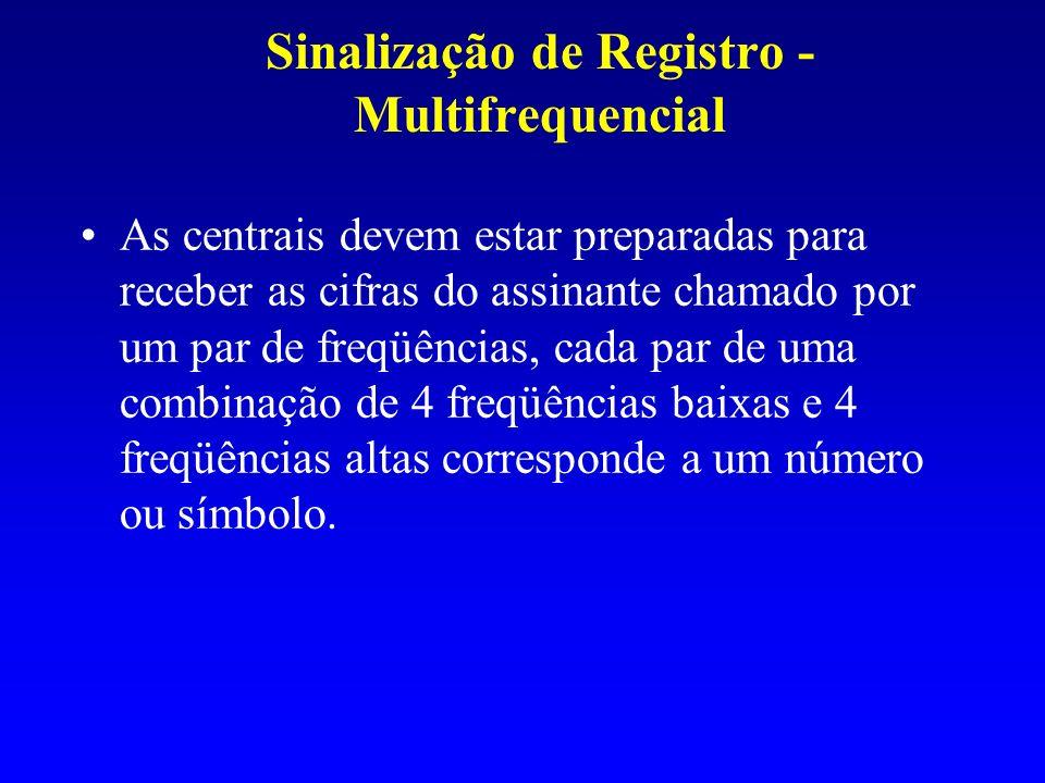 Sinalização de Registro - Multifrequencial As centrais devem estar preparadas para receber as cifras do assinante chamado por um par de freqüências, c