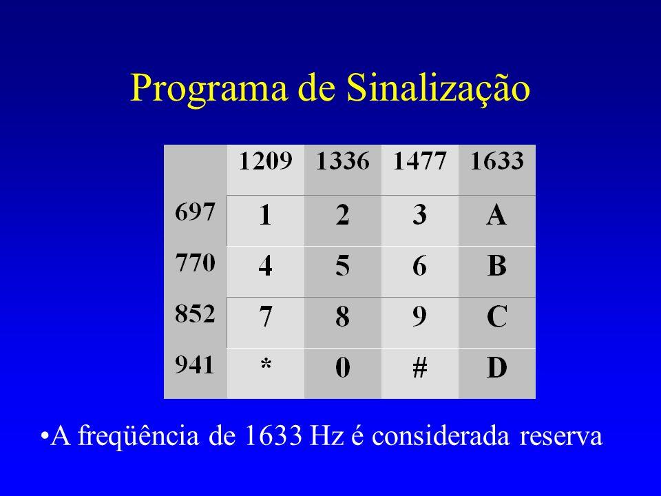 Programa de Sinalização A freqüência de 1633 Hz é considerada reserva