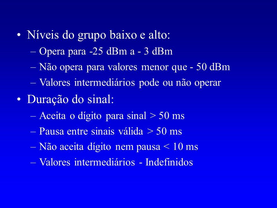 Níveis do grupo baixo e alto: –Opera para -25 dBm a - 3 dBm –Não opera para valores menor que - 50 dBm –Valores intermediários pode ou não operar Dura