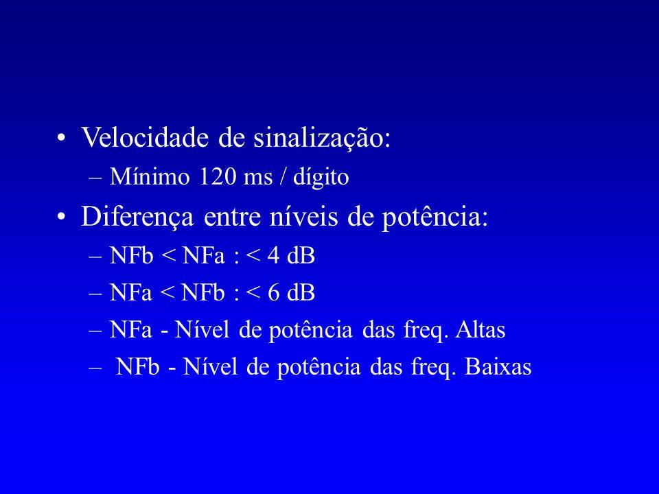 Velocidade de sinalização: –Mínimo 120 ms / dígito Diferença entre níveis de potência: –NFb < NFa : < 4 dB –NFa < NFb : < 6 dB –NFa - Nível de potênci