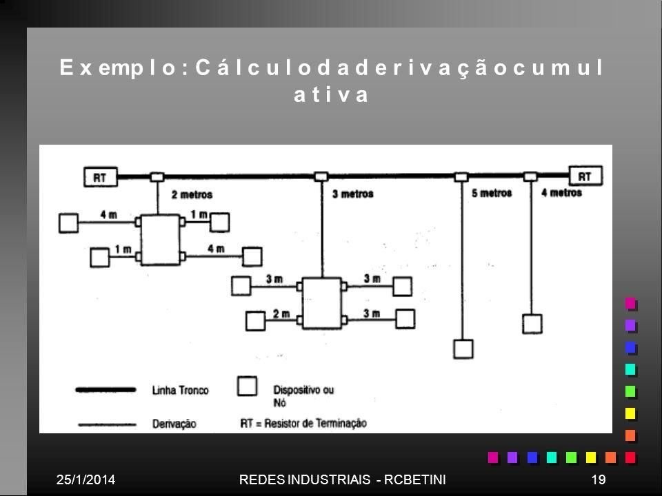 25/1/201419REDES INDUSTRIAIS - RCBETINI E x emp l o : C á l c u l o d a d e r i v a ç ã o c u m u l a t i v a