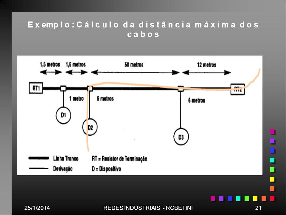 25/1/201421REDES INDUSTRIAIS - RCBETINI E x emp l o : C á l c u l o d a d i s t â n c i a m á x i m a d o s c a b o s