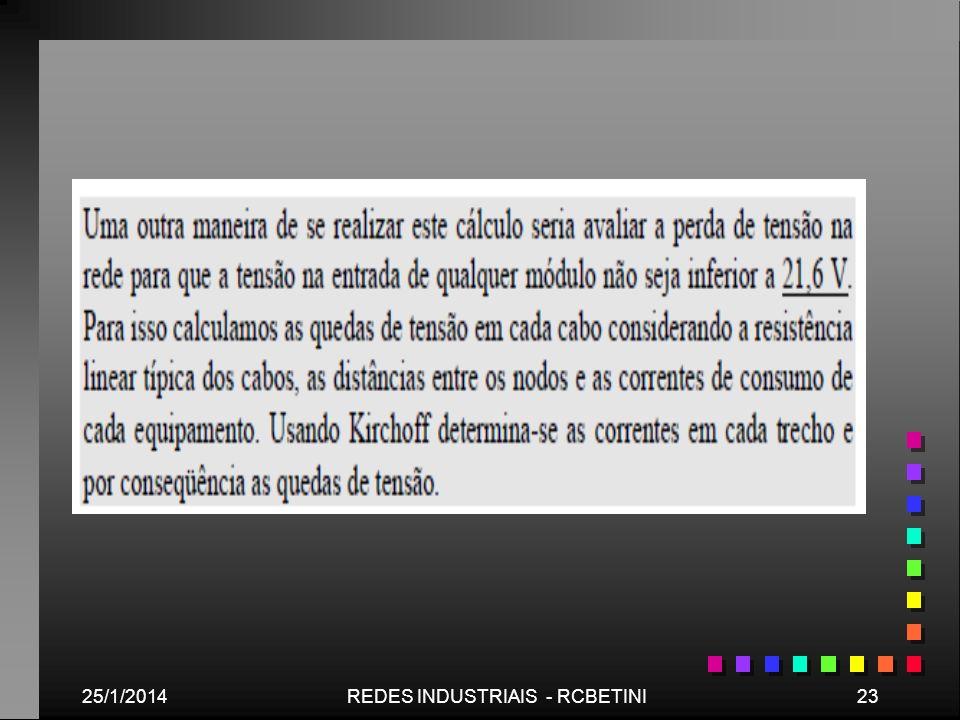 25/1/201423REDES INDUSTRIAIS - RCBETINI