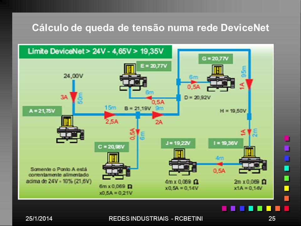 25/1/201425REDES INDUSTRIAIS - RCBETINI Cálculo de queda de tensão numa rede DeviceNet