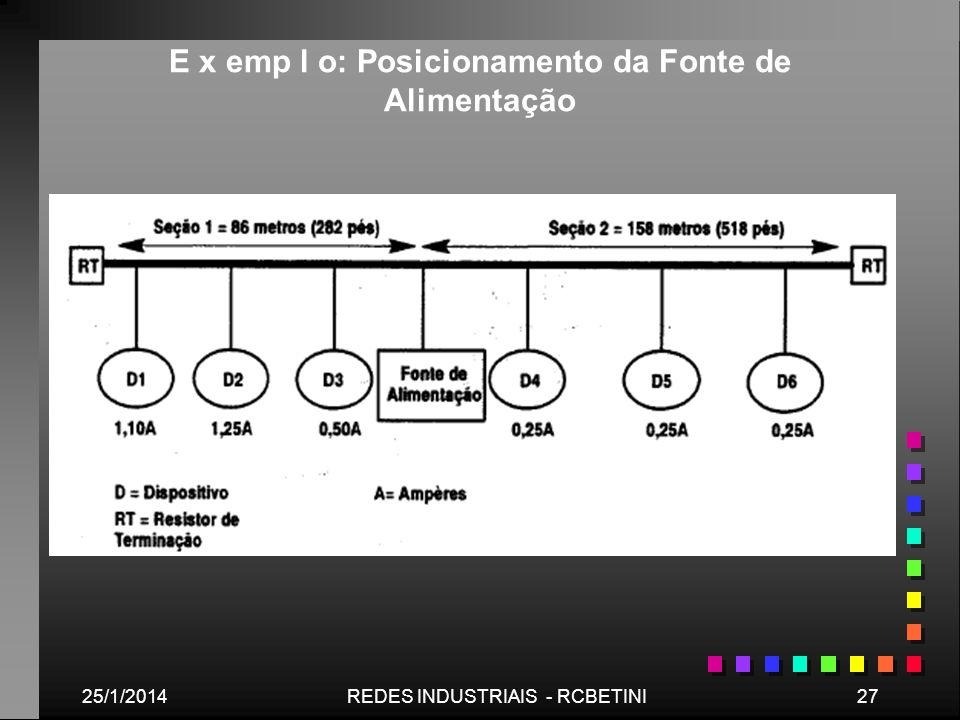 25/1/201427REDES INDUSTRIAIS - RCBETINI E x emp l o: Posicionamento da Fonte de Alimentação