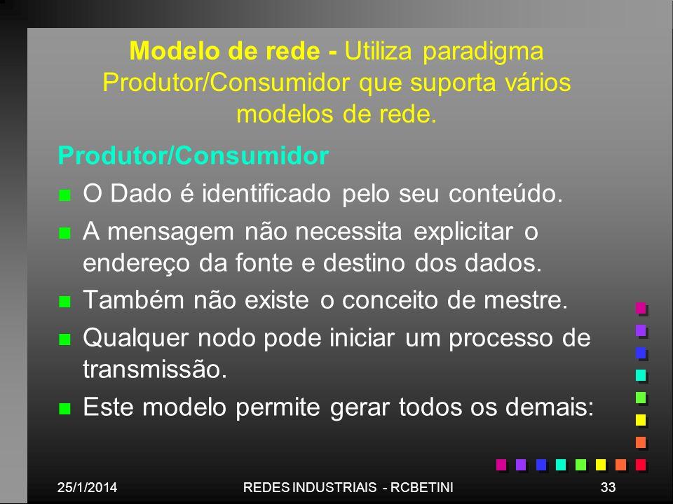 25/1/201433REDES INDUSTRIAIS - RCBETINI Modelo de rede - Utiliza paradigma Produtor/Consumidor que suporta vários modelos de rede. Produtor/Consumidor