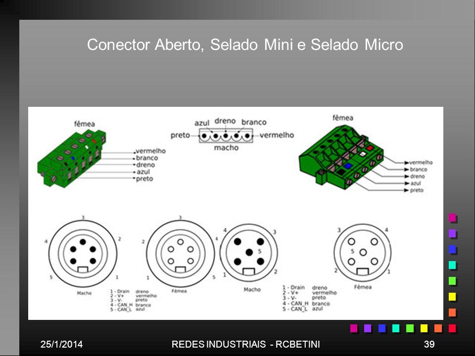 25/1/201439REDES INDUSTRIAIS - RCBETINI Conector Aberto, Selado Mini e Selado Micro