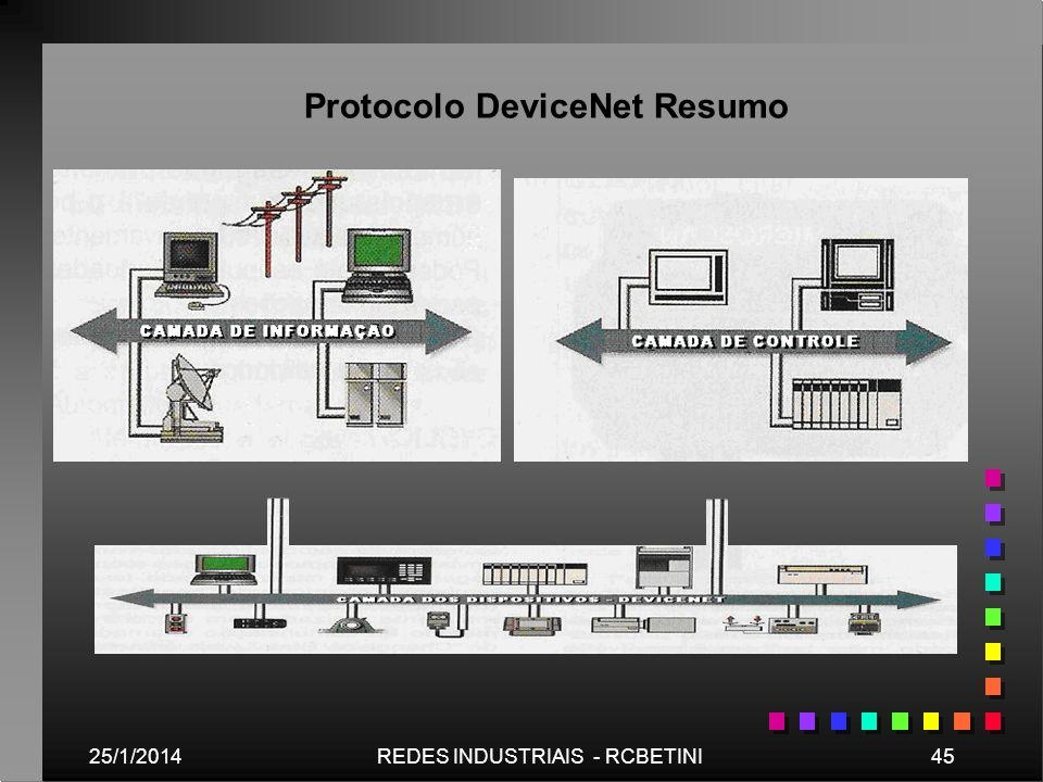 25/1/201445REDES INDUSTRIAIS - RCBETINI Protocolo DeviceNet Resumo