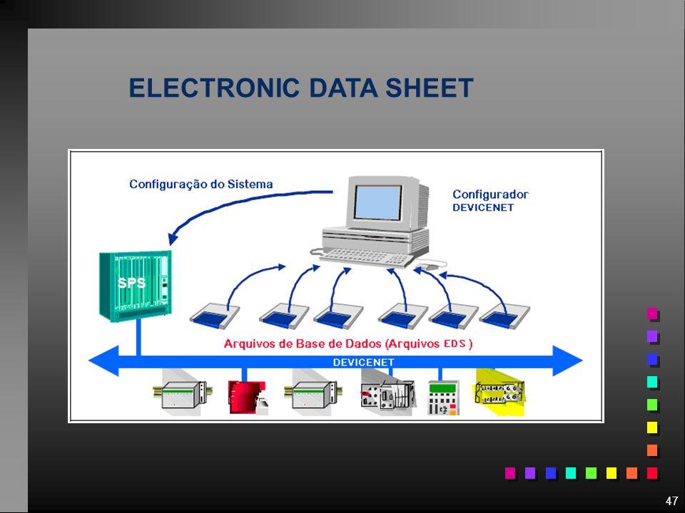 47 ELECTRONIC DATA SHEET