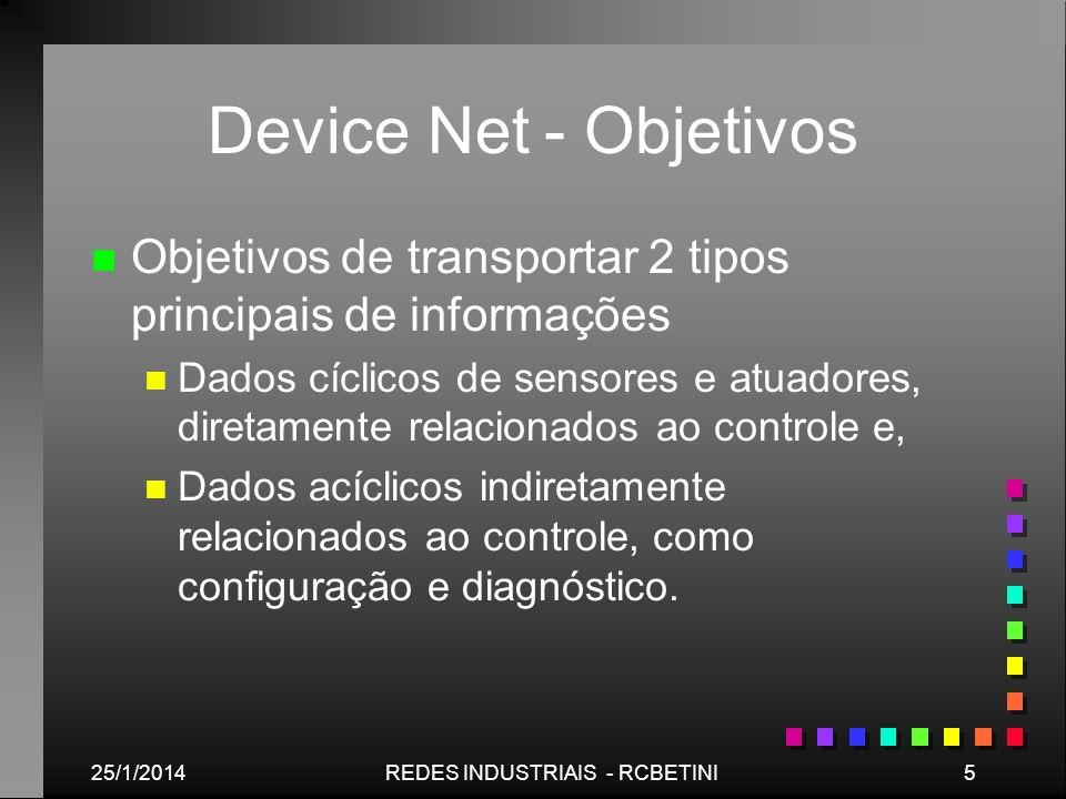 25/1/20145REDES INDUSTRIAIS - RCBETINI Device Net - Objetivos n n Objetivos de transportar 2 tipos principais de informações n n Dados cíclicos de sen