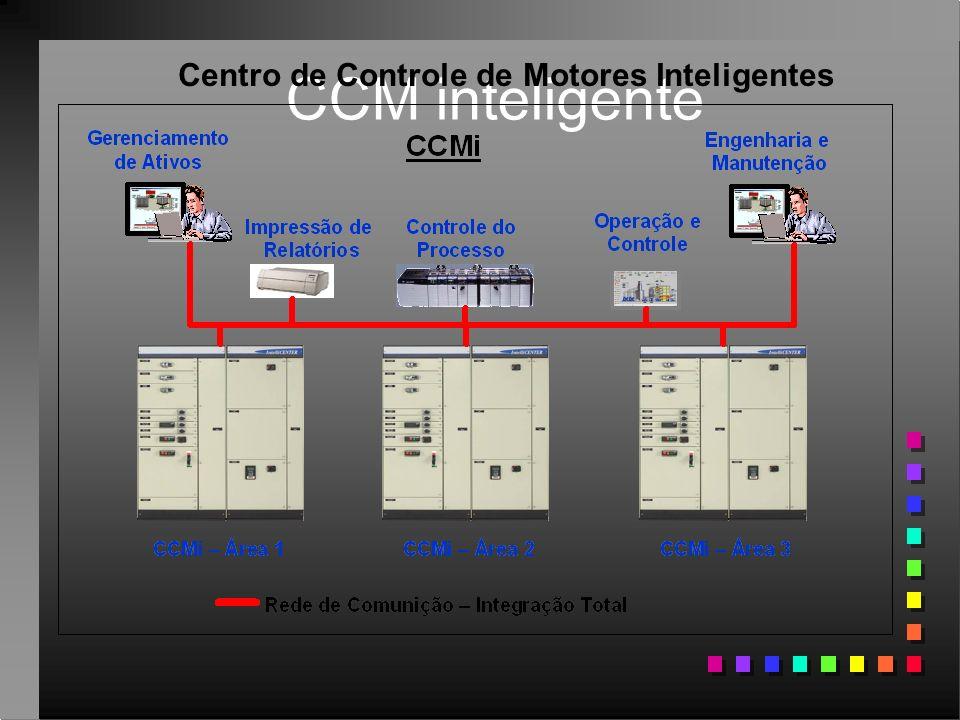 CCM inteligente Centro de Controle de Motores Inteligentes