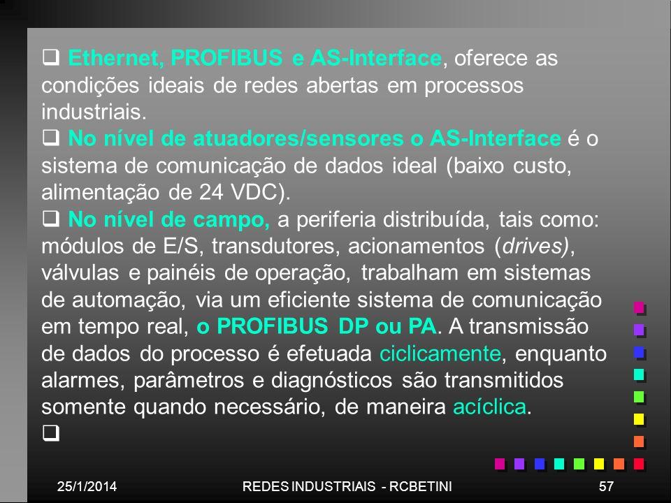 25/1/201457REDES INDUSTRIAIS - RCBETINI Ethernet, PROFIBUS e AS-Interface, oferece as condições ideais de redes abertas em processos industriais. No n