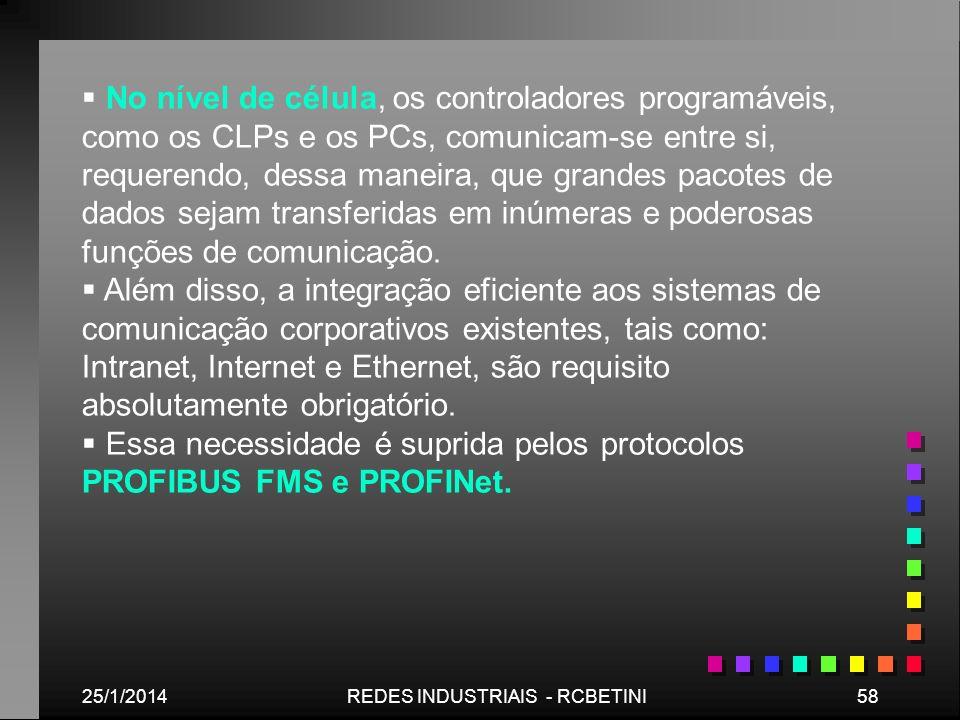 25/1/201458REDES INDUSTRIAIS - RCBETINI No nível de célula, os controladores programáveis, como os CLPs e os PCs, comunicam-se entre si, requerendo, d