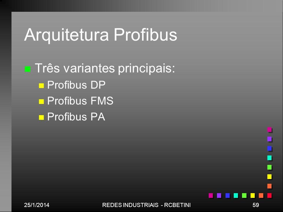 25/1/201459REDES INDUSTRIAIS - RCBETINI Arquitetura Profibus n n Três variantes principais: n n Profibus DP n n Profibus FMS n n Profibus PA