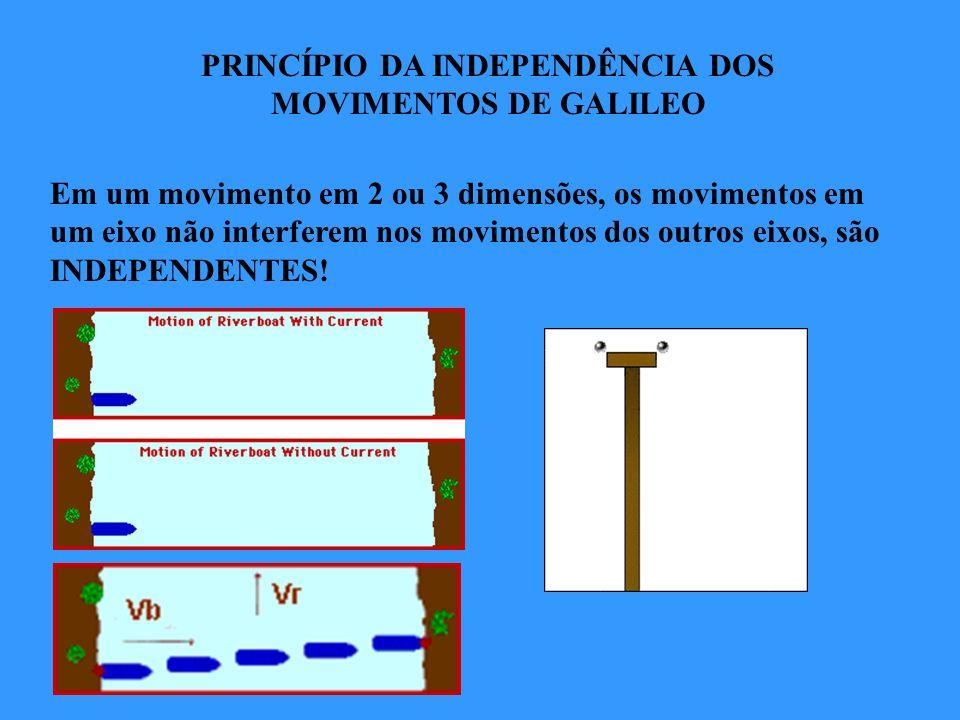 PRINCÍPIO DA INDEPENDÊNCIA DOS MOVIMENTOS DE GALILEO Em um movimento em 2 ou 3 dimensões, os movimentos em um eixo não interferem nos movimentos dos o
