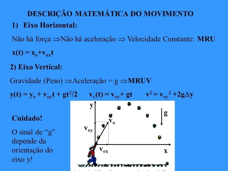 DESCRIÇÃO MATEMÁTICA DO MOVIMENTO 1)Eixo Horizontal: Não há força Não há aceleração Velocidade Constante: MRU x(t) = x o +v ox t 2) Eixo Vertical: Gra