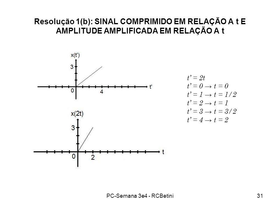 PC-Semana 3e4 - RCBetini31 Resolução 1(b): SINAL COMPRIMIDO EM RELAÇÃO A t E AMPLITUDE AMPLIFICADA EM RELAÇÃO A t t = 2t t = 0 t = 1 t = 1/2 t = 2 t =