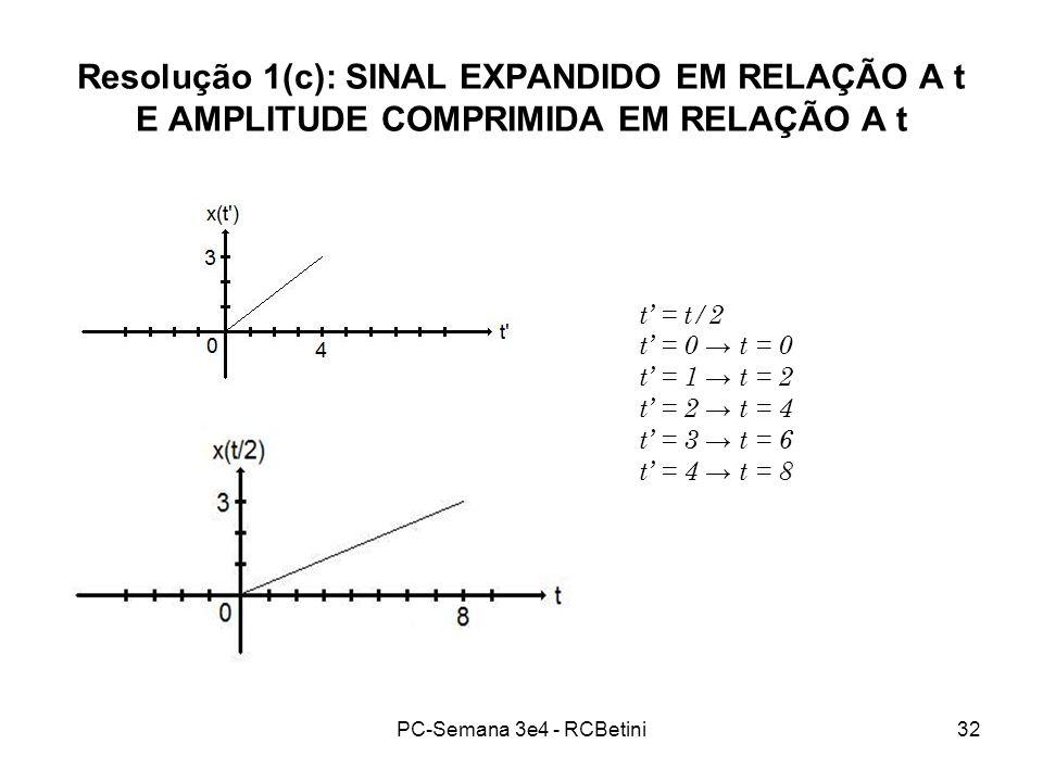 PC-Semana 3e4 - RCBetini32 Resolução 1(c): SINAL EXPANDIDO EM RELAÇÃO A t E AMPLITUDE COMPRIMIDA EM RELAÇÃO A t t = t/2 t = 0 t = 1 t = 2 t = 2 t = 4