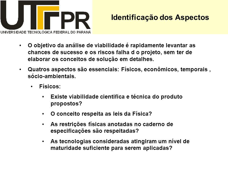 Identificação dos Aspectos Econômicos: As restrições orçamentárias fixadas para o desenvolvimento do produto são atendidas.