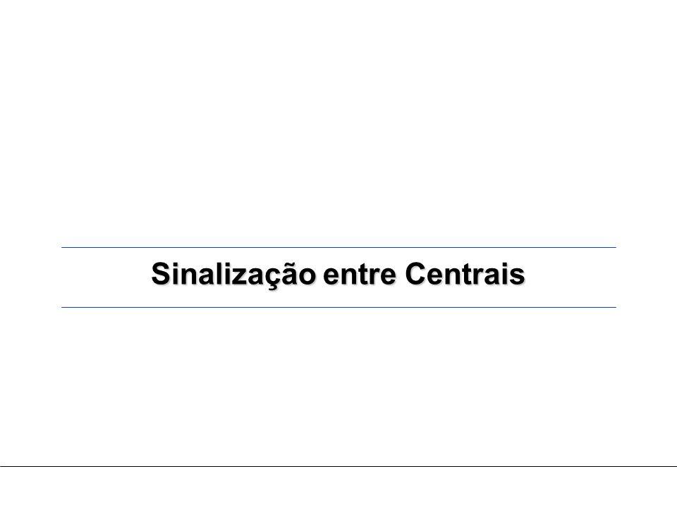 Composição do sistema de sinalização nº7 ITU-T SS No.