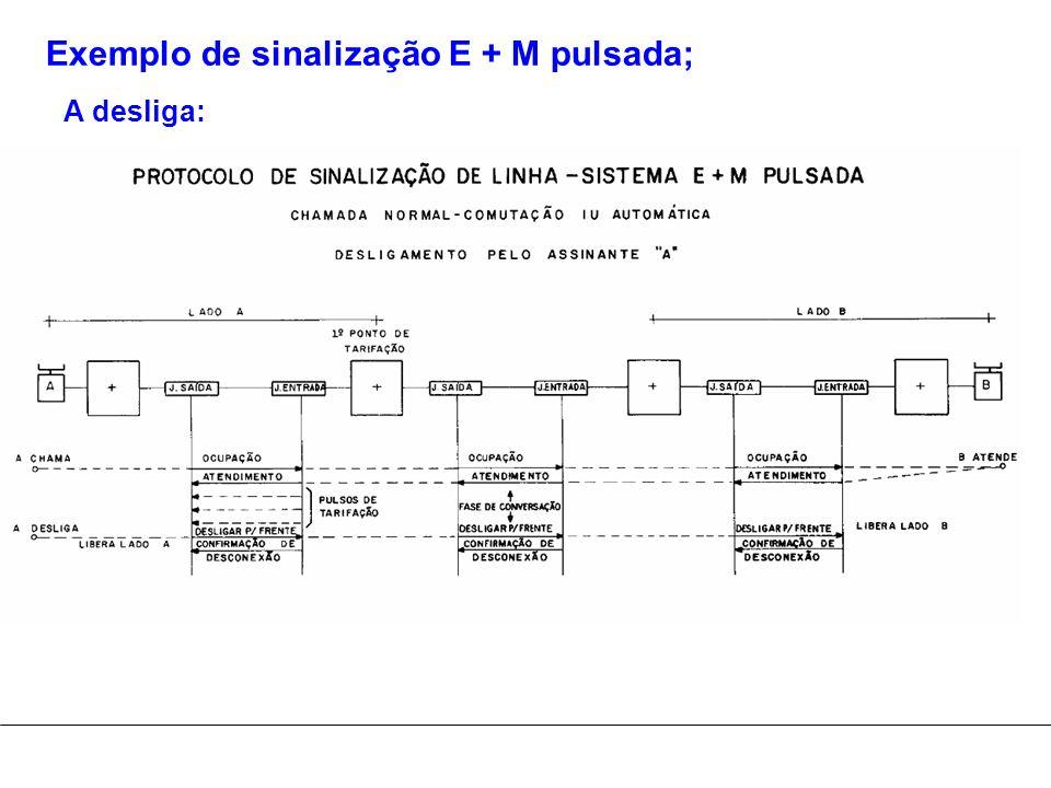 Exemplo de sinalização E + M pulsada; A desliga: