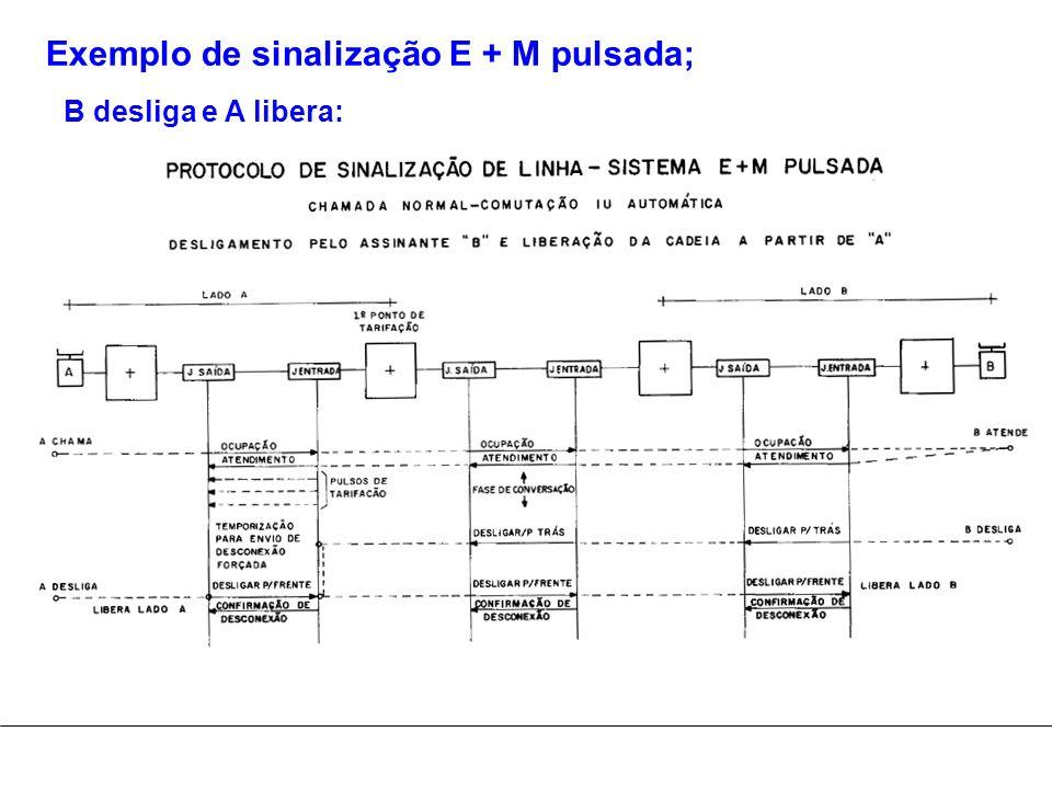 Exemplo de sinalização E + M pulsada; B desliga e A libera: