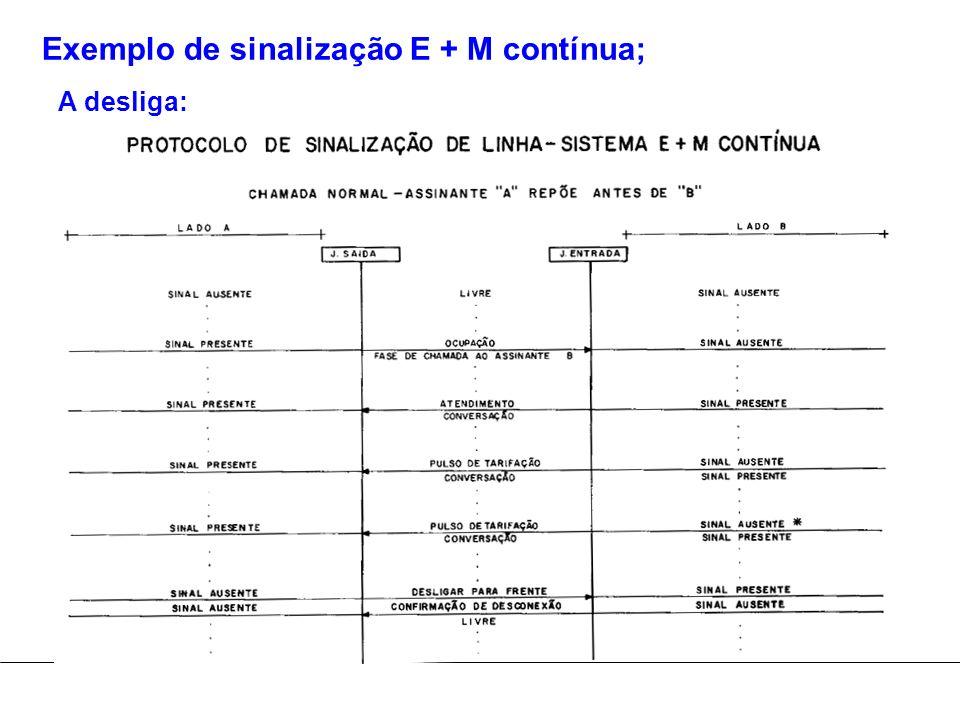 Exemplo de sinalização E + M contínua; A desliga: