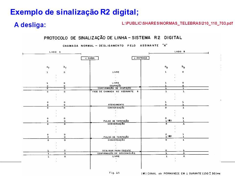 Exemplo de sinalização R2 digital; A desliga: L:\PUBLIC\SHARES\NORMAS_TELEBRAS\210_110_703.pdf