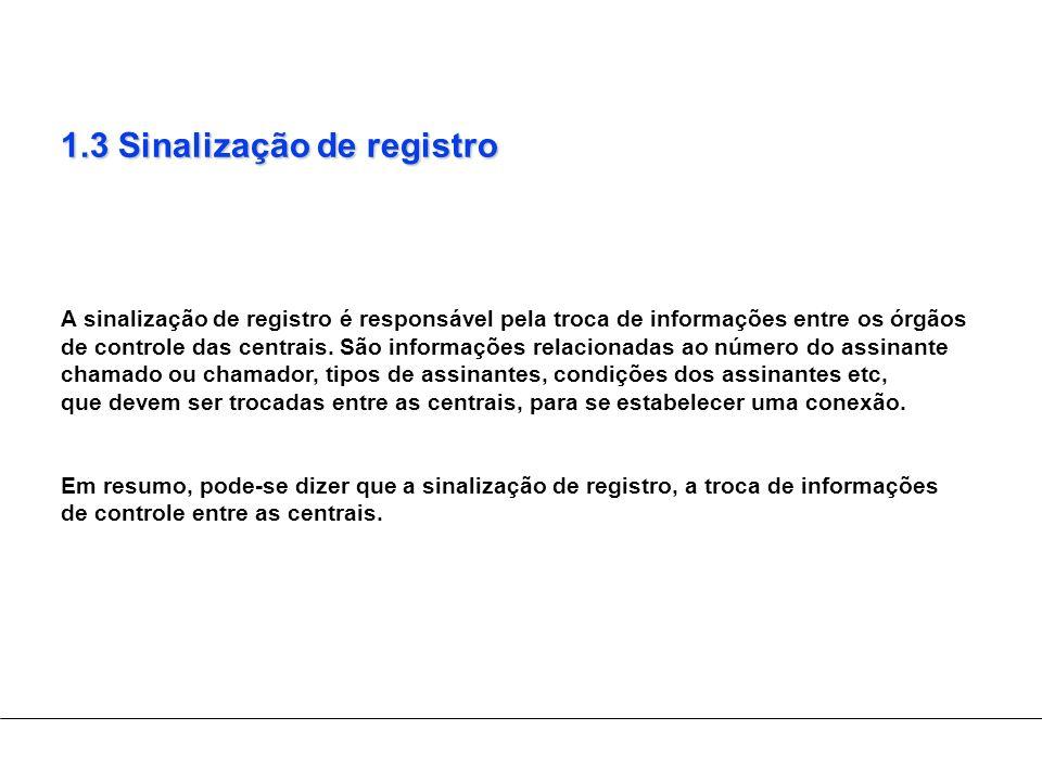 1.3 Sinalização de registro A sinalização de registro é responsável pela troca de informações entre os órgãos de controle das centrais. São informaçõe