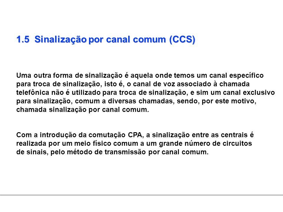 1.5 Sinalização por canal comum (CCS) Uma outra forma de sinalização é aquela onde temos um canal específico para troca de sinalização, isto é, o cana