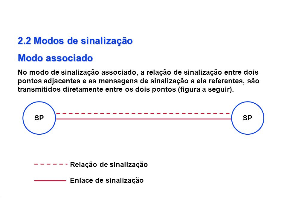 2.2 Modos de sinalização Modo associado No modo de sinalização associado, a relação de sinalização entre dois pontos adjacentes e as mensagens de sina