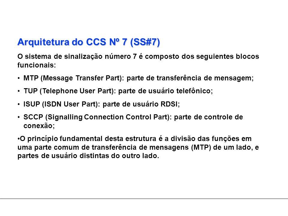 Arquitetura do CCS Nº 7 (SS#7) O sistema de sinalização número 7 é composto dos seguientes blocos funcionais: MTP (Message Transfer Part): parte de tr
