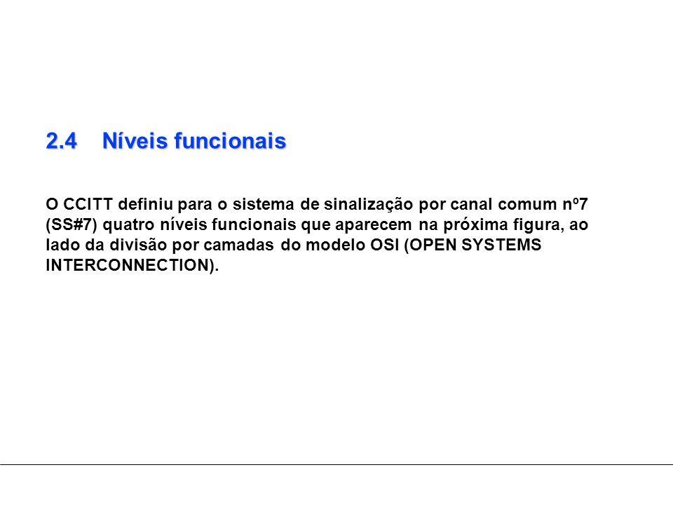 2.4Níveis funcionais O CCITT definiu para o sistema de sinalização por canal comum nº7 (SS#7) quatro níveis funcionais que aparecem na próxima figura,