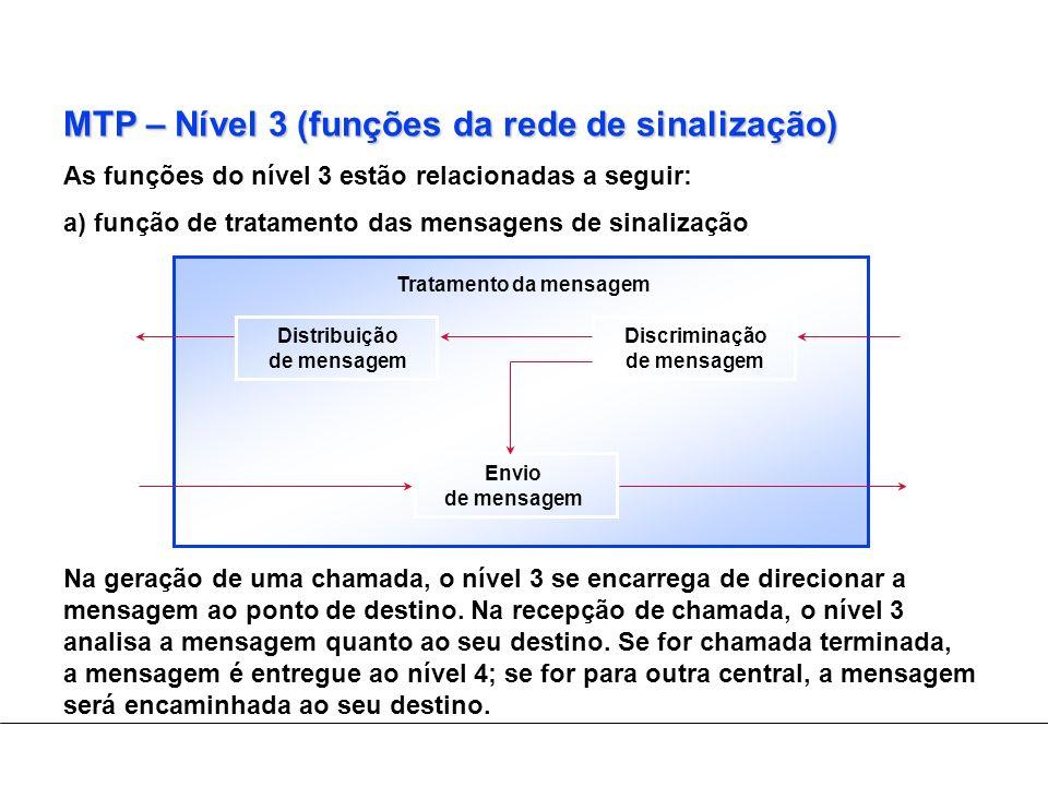 MTP – Nível 3 (funções da rede de sinalização) As funções do nível 3 estão relacionadas a seguir: a) função de tratamento das mensagens de sinalização