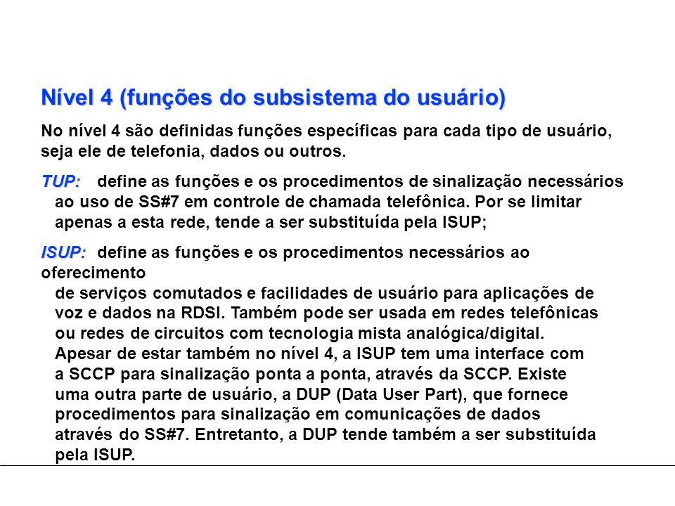 Nível 4 (funções do subsistema do usuário) No nível 4 são definidas funções específicas para cada tipo de usuário, seja ele de telefonia, dados ou out