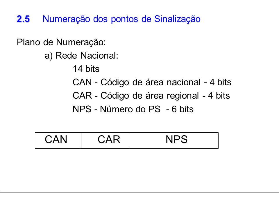 Plano de Numeração: a) Rede Nacional: 14 bits CAN - Código de área nacional - 4 bits CAR - Código de área regional - 4 bits NPS - Número do PS - 6 bit