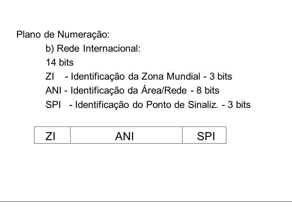 Plano de Numeração: b) Rede Internacional: 14 bits ZI - Identificação da Zona Mundial - 3 bits ANI - Identificação da Área/Rede - 8 bits SPI - Identif