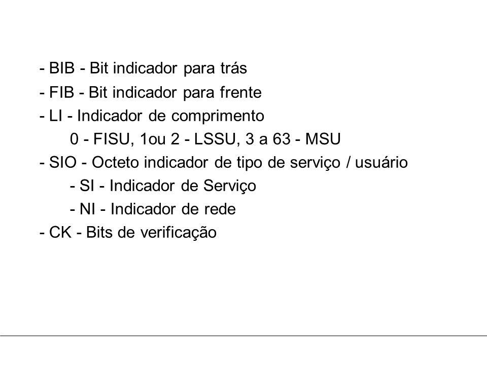 - BIB - Bit indicador para trás - FIB - Bit indicador para frente - LI - Indicador de comprimento 0 - FISU, 1ou 2 - LSSU, 3 a 63 - MSU - SIO - Octeto