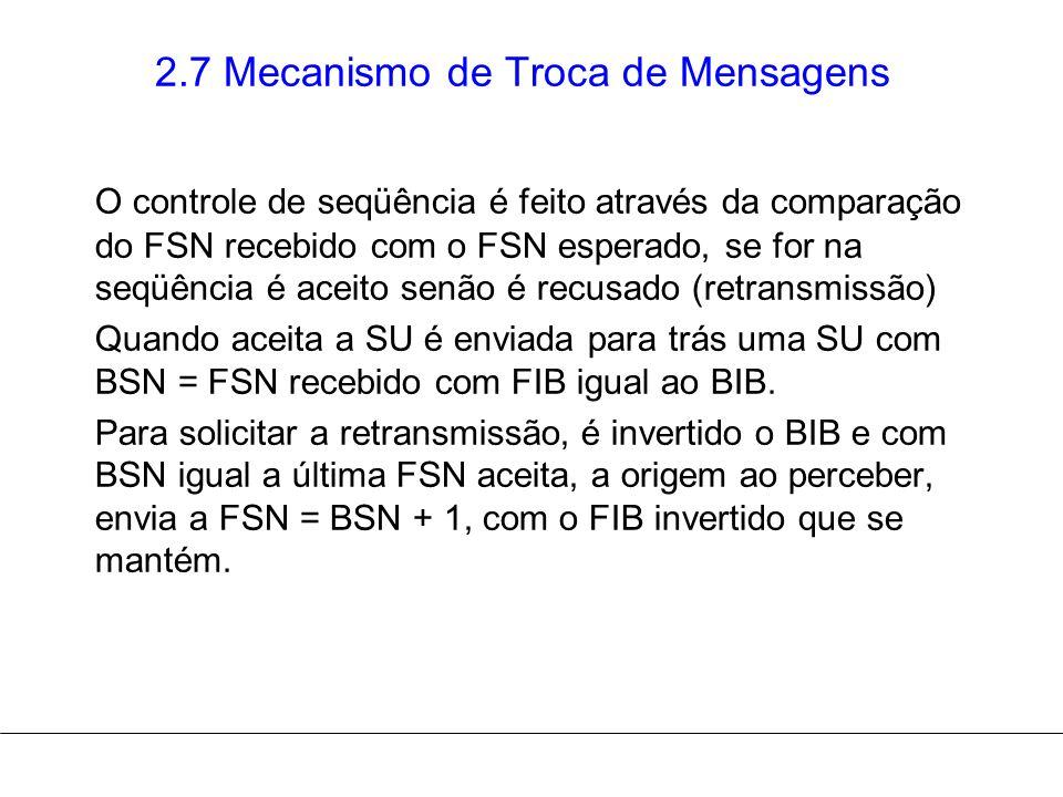 2.7 Mecanismo de Troca de Mensagens O controle de seqüência é feito através da comparação do FSN recebido com o FSN esperado, se for na seqüência é ac