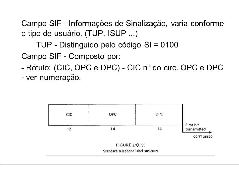 Campo SIF - Informações de Sinalização, varia conforme o tipo de usuário. (TUP, ISUP...) TUP - Distinguido pelo código SI = 0100 Campo SIF - Composto