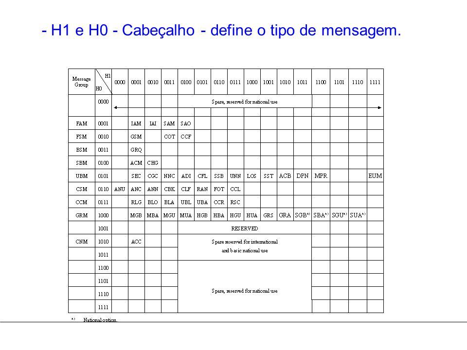- H1 e H0 - Cabeçalho - define o tipo de mensagem.