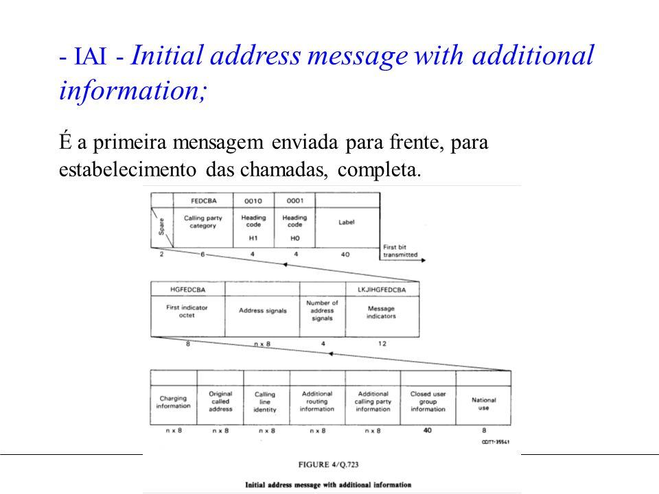 É a primeira mensagem enviada para frente, para estabelecimento das chamadas, completa. - IAI - Initial address message with additional information;
