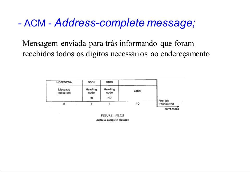 - ACM - Address-complete message; Mensagem enviada para trás informando que foram recebidos todos os dígitos necessários ao endereçamento