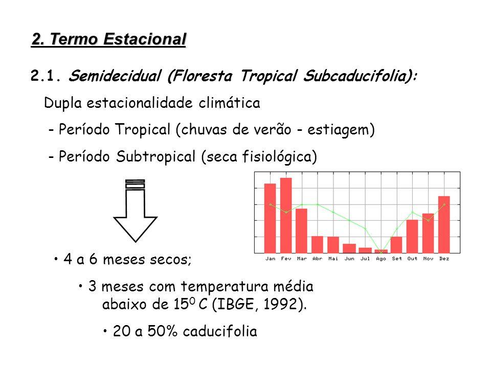 2. Termo Estacional 2.1. Semidecidual (Floresta Tropical Subcaducifolia): Dupla estacionalidade climática - Período Tropical (chuvas de verão - estiag