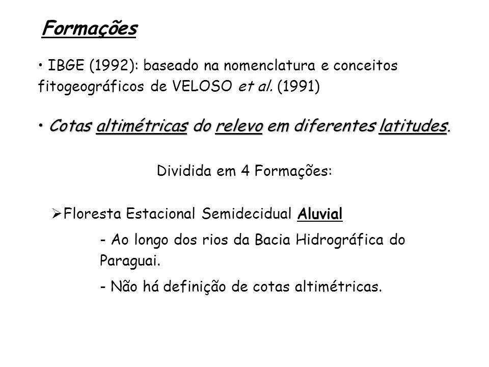 Formações IBGE (1992): baseado na nomenclatura e conceitos fitogeográficos de VELOSO et al. (1991) Cotas altimétricas do relevo em diferentes latitude