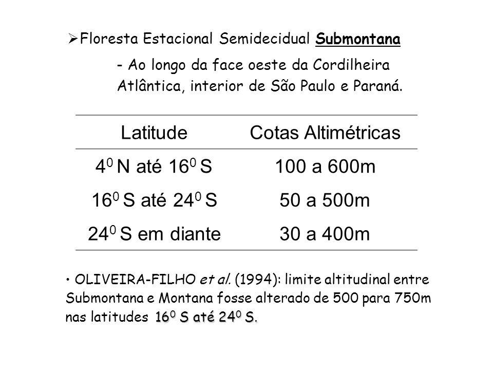 Floresta Estacional Semidecidual Submontana - Ao longo da face oeste da Cordilheira Atlântica, interior de São Paulo e Paraná. LatitudeCotas Altimétri