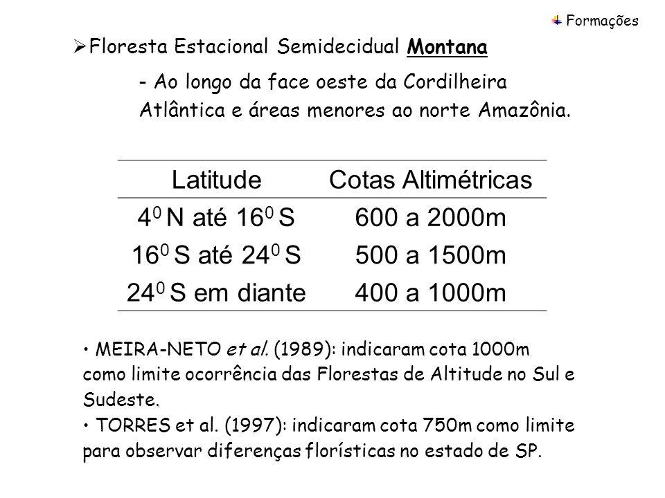 Floresta Estacional Semidecidual Montana - Ao longo da face oeste da Cordilheira Atlântica e áreas menores ao norte Amazônia. Formações LatitudeCotas
