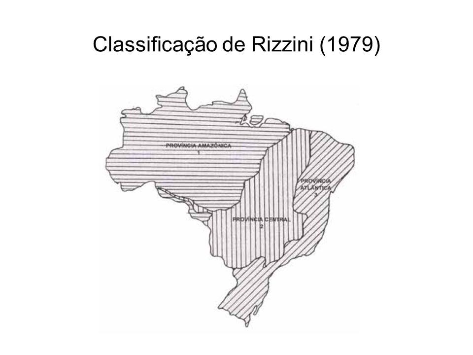 Classificação de Rizzini (1979)