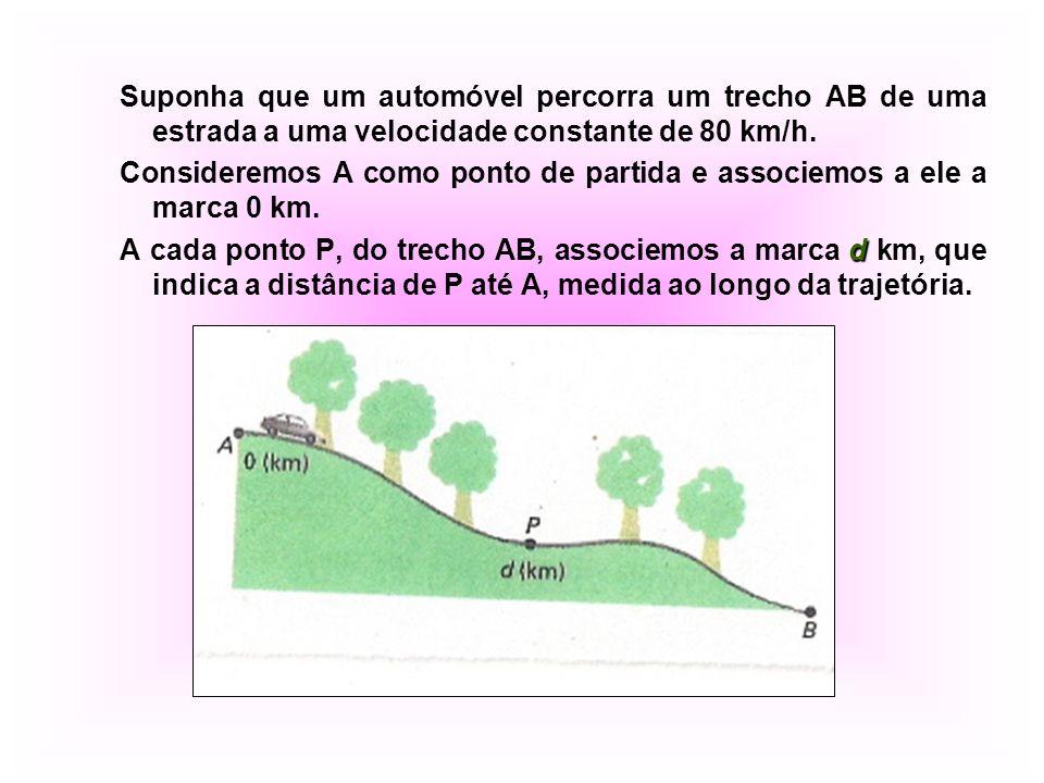 Suponha que um automóvel percorra um trecho AB de uma estrada a uma velocidade constante de 80 km/h. Consideremos A como ponto de partida e associemos